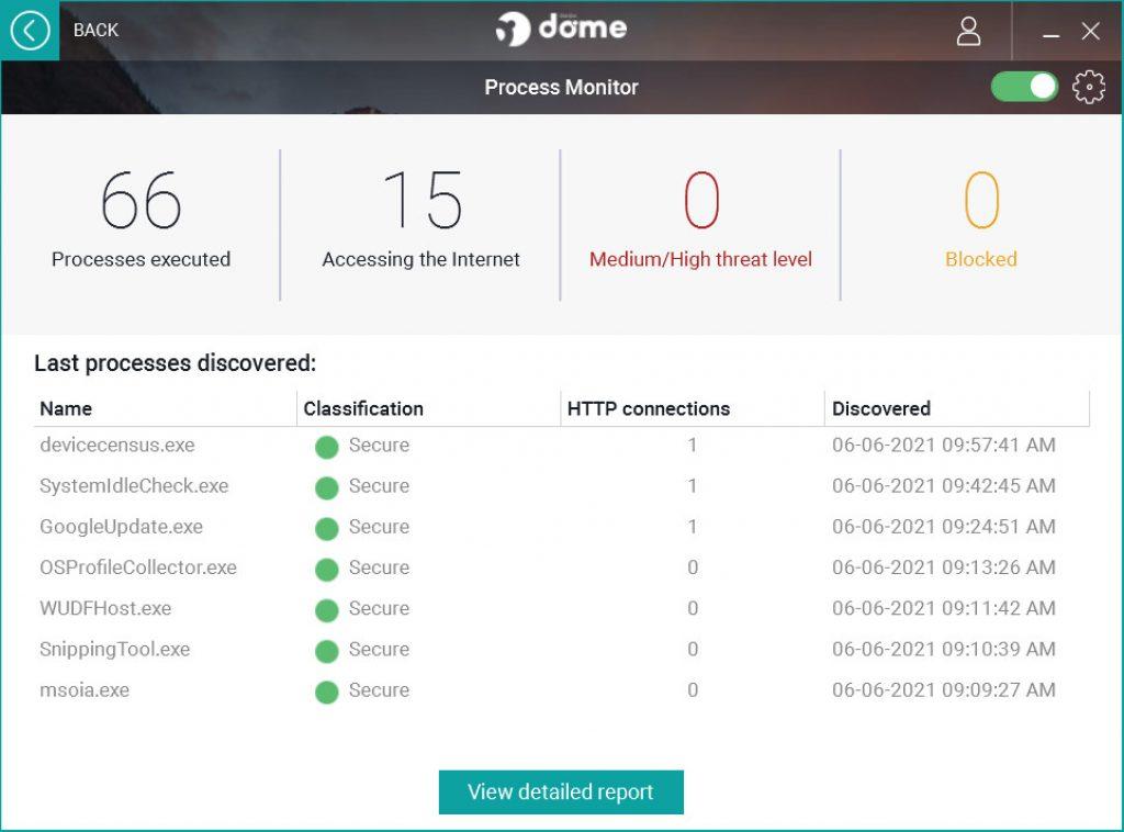 Panda Dome Process Monitor