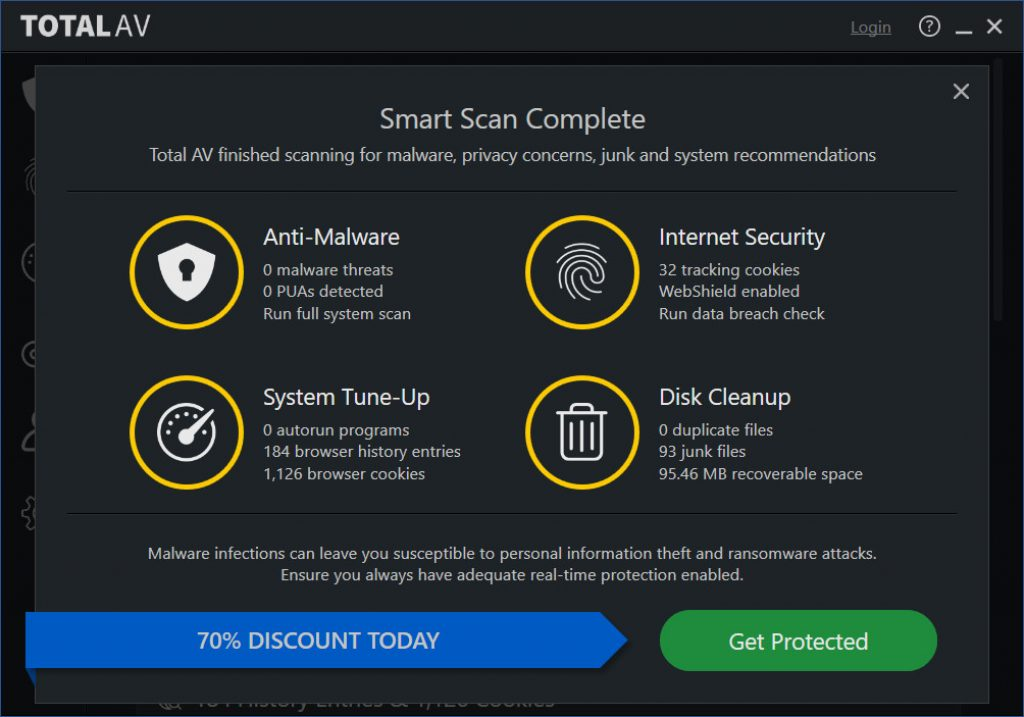 TotalAV Smart Scan Option